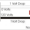 RV Electrical Safety: Part VI – Voltage Drop