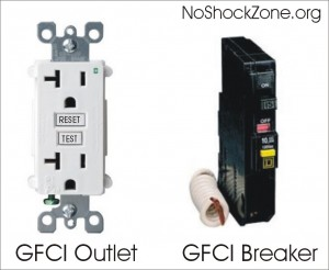 Rv electrical safety part viii gfci theory noshockzone no its not the name of an insurance company or a european sports car gcfi is an abbreviation for ground fault circuit interrupter or g f c i sciox Images